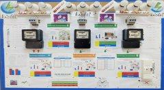 Campagne de sensibilisation à l'économie d'énergie